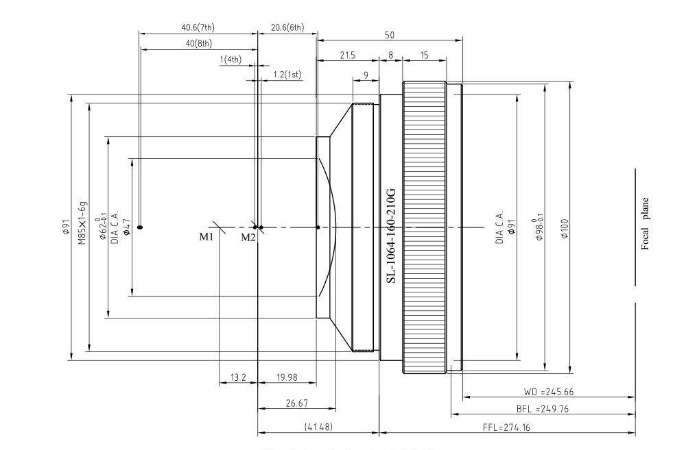SL-1064-160-210G