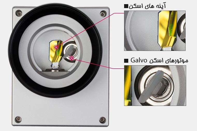 مشخصات اسکنر هد گالوو مدل SG7110