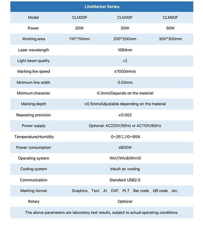 پارامترهای فنی دستگاه لیزر